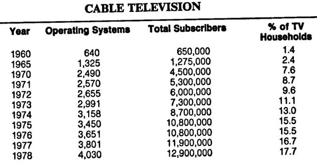 The invention of cable