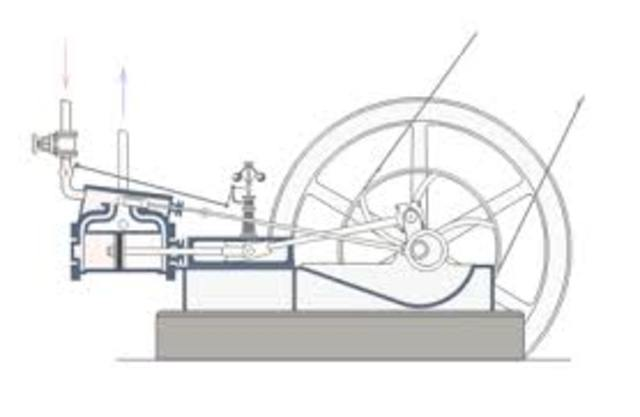 Invención de la maquina de vapor de Jamer Watt
