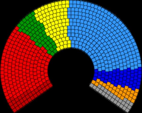 Primeras elecciones al del parlamento