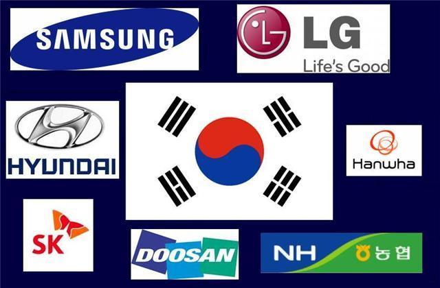 Chaebol bankruptcy