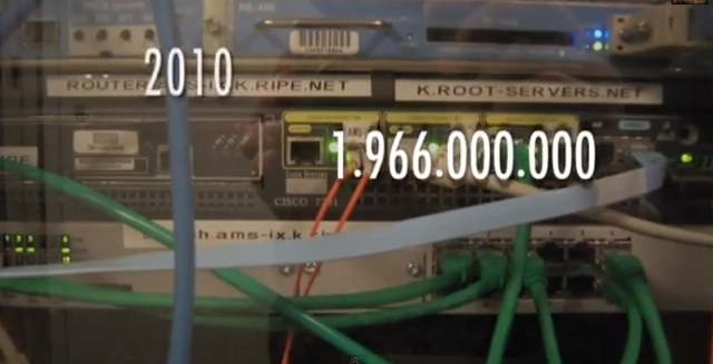 1'966.000.000 millones de usuarios en internet