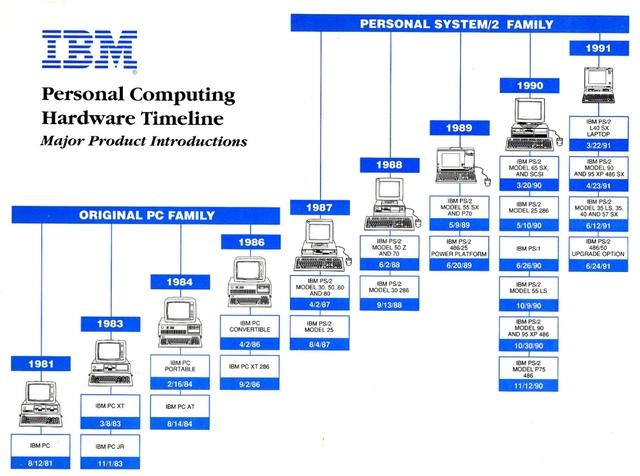 cuarta,quinta y sexta generacion de las computadoras