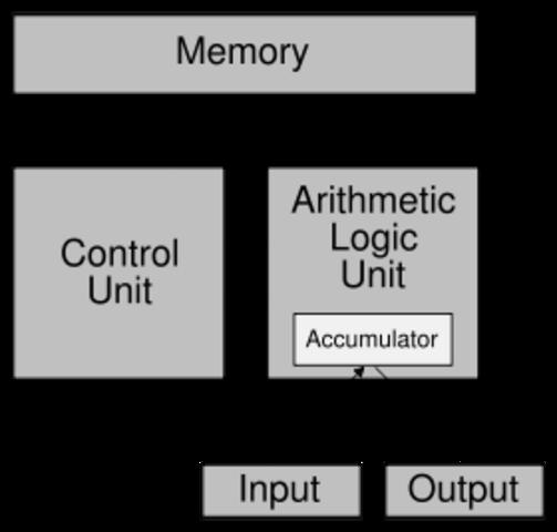 Computadora de Jhon von Neumann