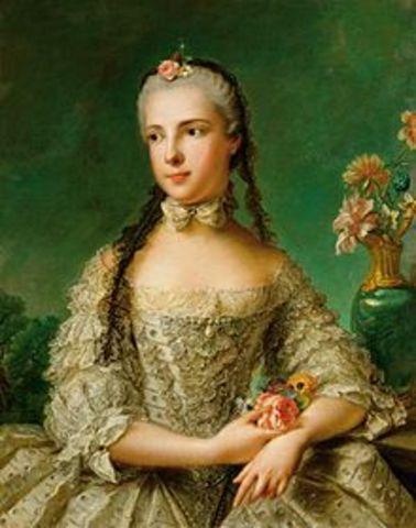 Isabella Of Parma