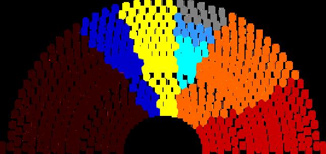 Elecciones parlamentarias de Alemania