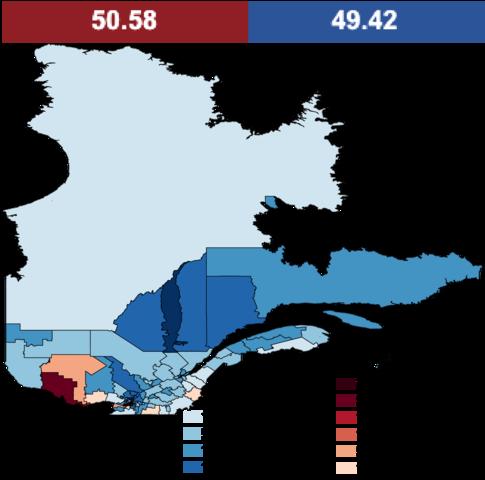 Referendum on Quebec Sovereignty