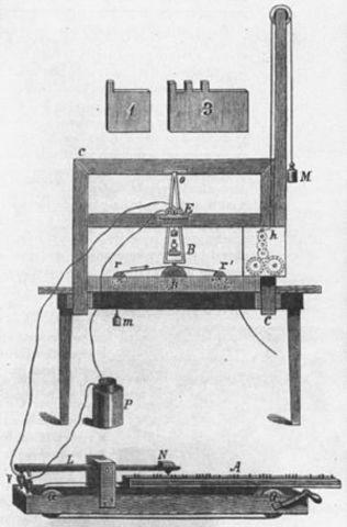 Samuel Morse inventa el telégrafo eléctrico.