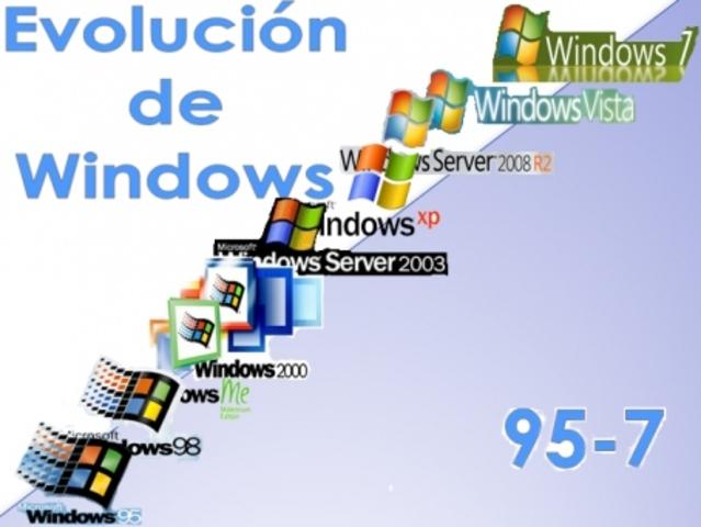 Windows 95 nacen los blogs