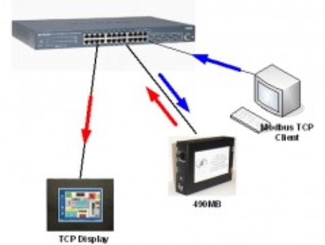 primera red banda ancha