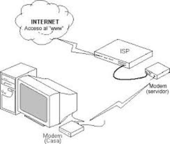 Comienzo del Internet