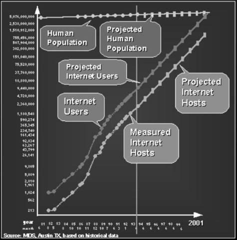 Junta de Arquitectura de Internet