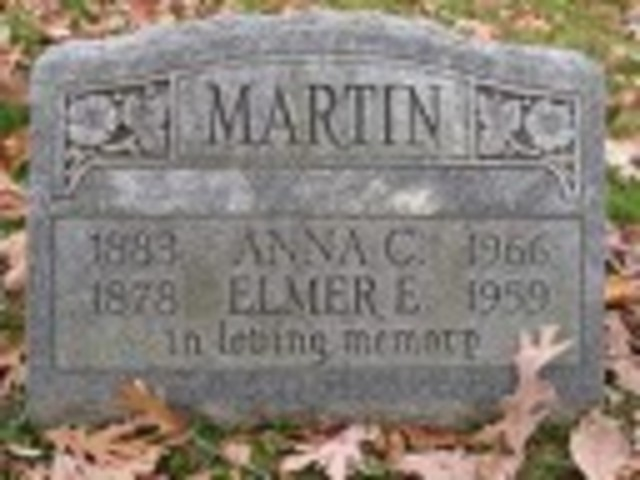 Martin Luthers Death