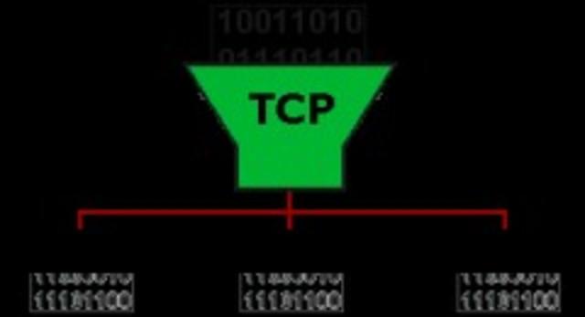 Ordenadores Arpanet cambian a TCP/IP