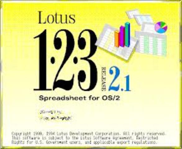 hoja de calculo lotus 1-2-3.
