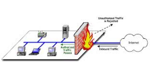 Documento Firewalls