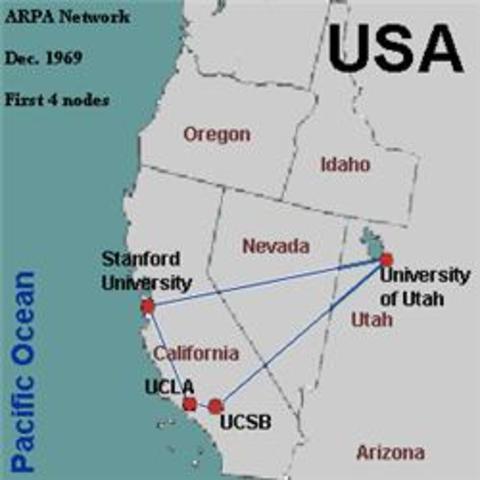 ARPANET   transporta   sus primeros   paquetes