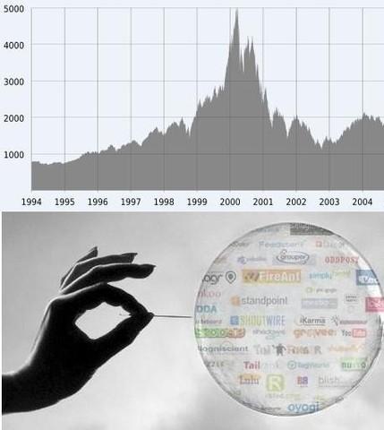 Dot-Com Bubble se revienta.