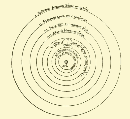 Nicolaus Copernicus developed heliocentric theory