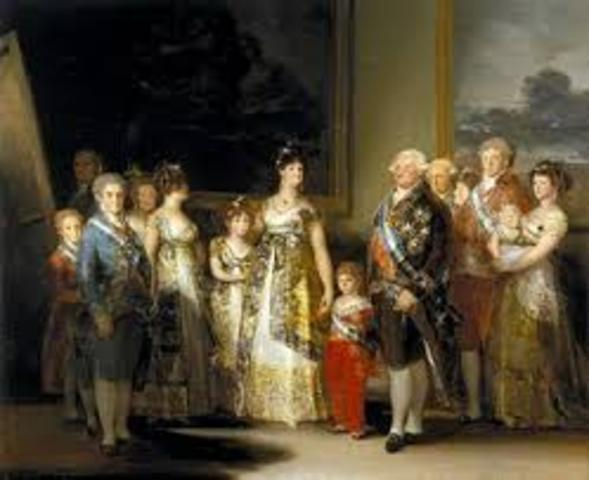 Charles VI's Family Painting by Goya