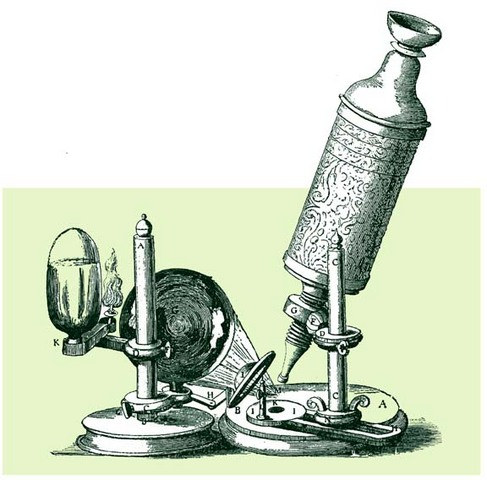 Hooke's Compound Microscope
