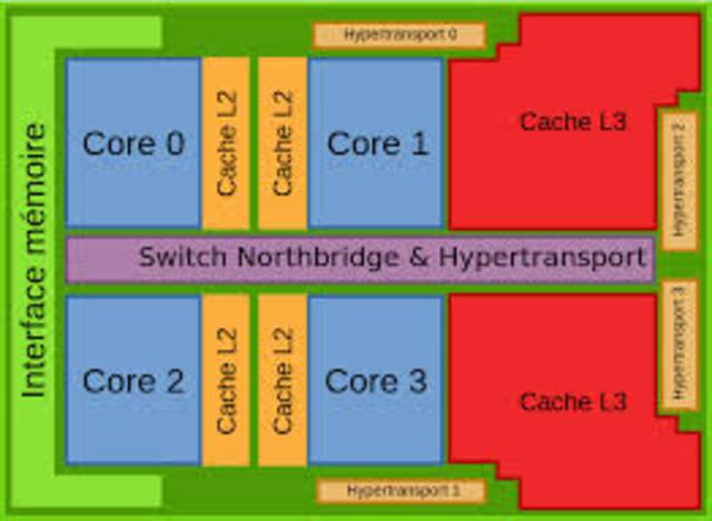 2008: Los AMD Phenom II y Athlon II