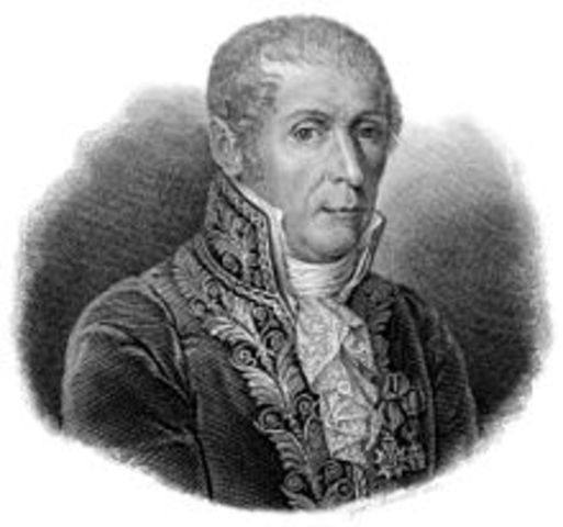 Alessandro Volta- Electric battery