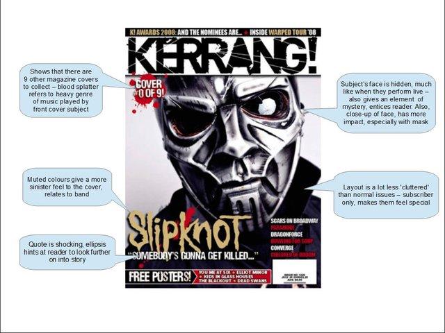 Representation of Magazines