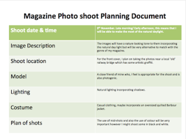 Picture Planning and shot list