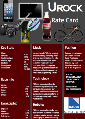 Rate Cards and Surveys