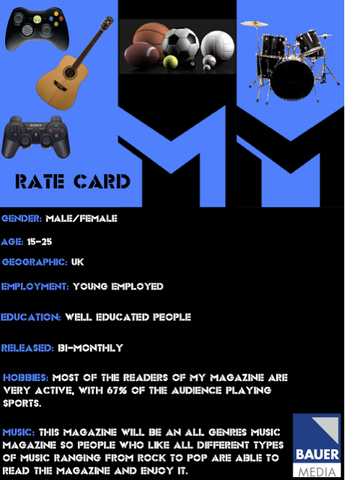 My Rate Card