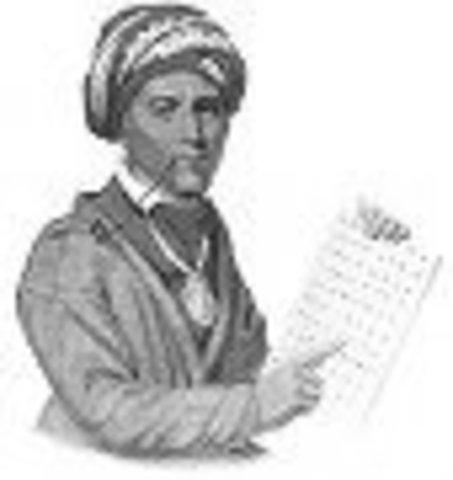 Sequoya write the Cherokee language