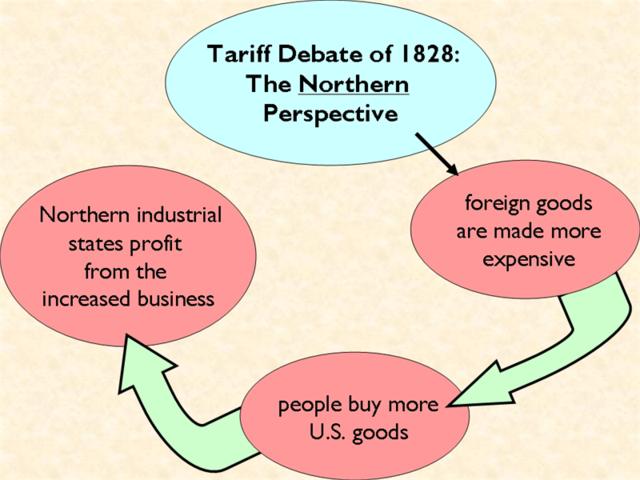 Tariff Abominations