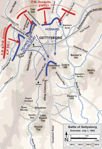 First day of the Battle of Gettysburg