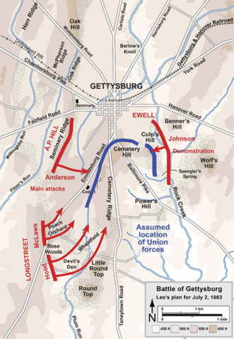 Second day of the Battle of Gettysburg