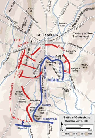 Third day of the Battle of Gettysburg