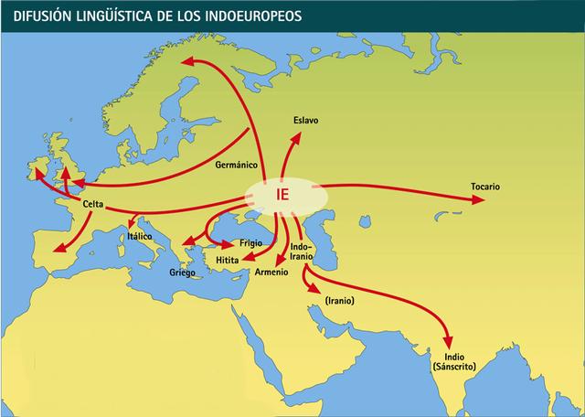 Migraciones Indoeuropeas 2950 a.C