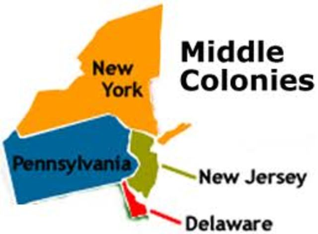 The forming of the Middle Colonies