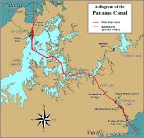 The Panamar Canal