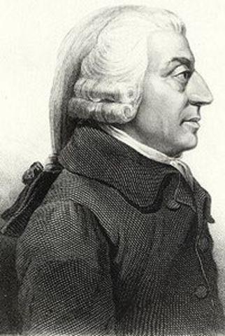 División del trabajo - Adam Smith