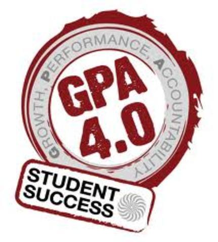 Keep 4.0 GPA