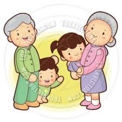 See grandchildren