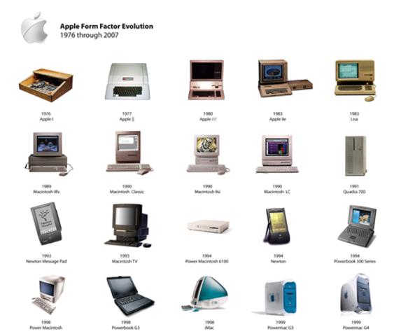 6! GENERACION DEL COMPUTADOR (iMac G3)
