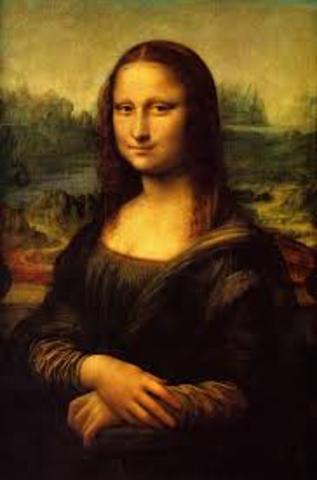 Leonardo DaVinci starts with the Mona Lisa