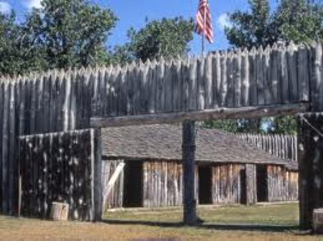Established Fort Mandan