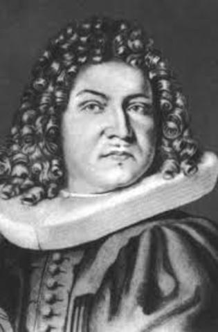 Jacob Bernoulli año 1687