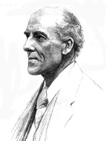 Estadistica Moderna Francis Galton y Karl Pearson año 1892