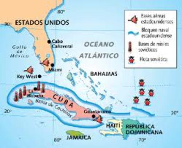 La crisis de Cuba: 1898