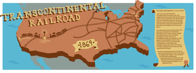 Transcontinental Railroad Finished