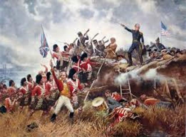 Congress Declares War on Britain