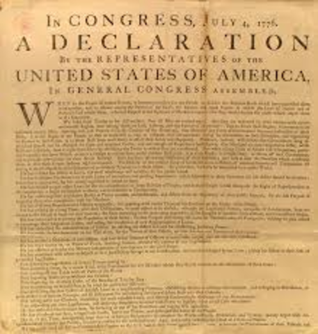 Declaration of Independance Signed